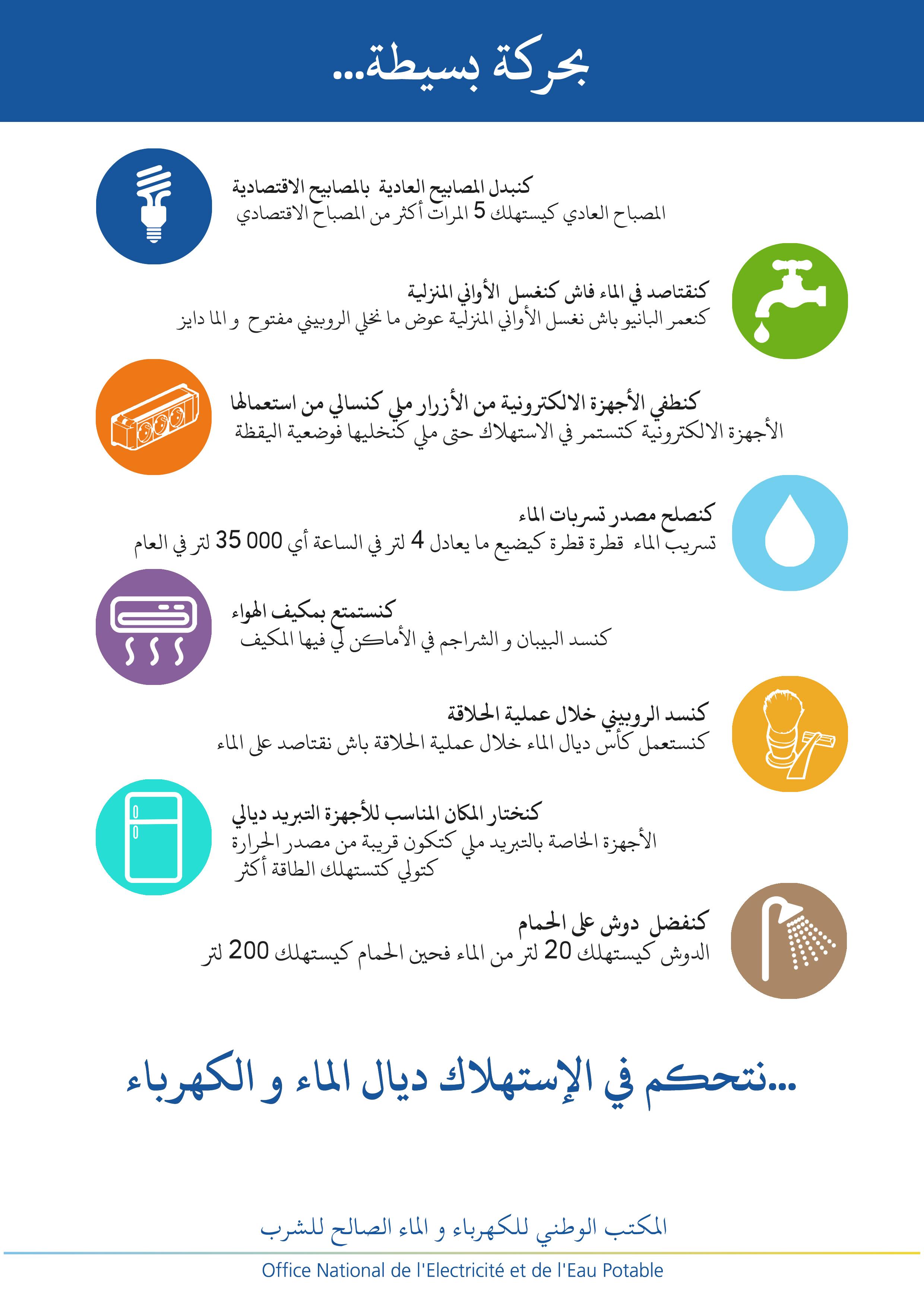 Onep - Office national de l electricite et de l eau potable ...